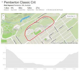 Pemberton Classic